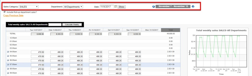 Select the same Sales Category to which you just applied your Backfill.