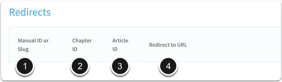 Redirects settings explanation