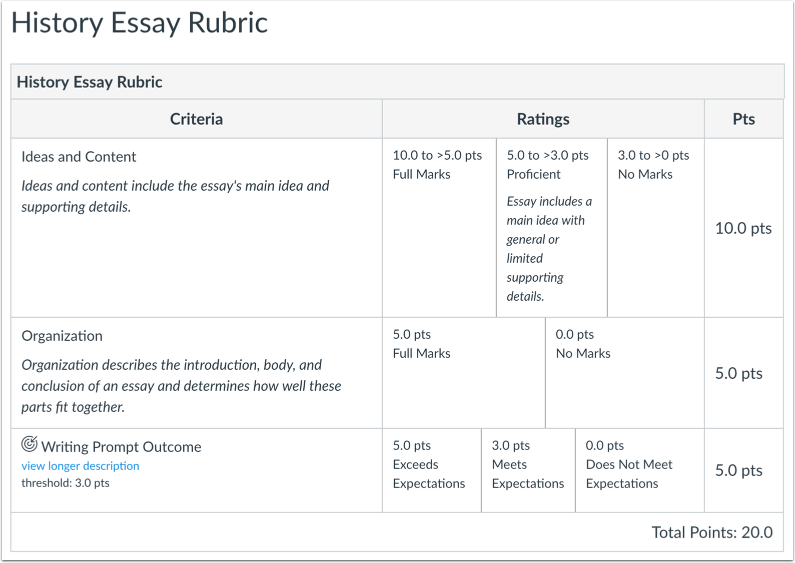 what are rubrics canvas lms community