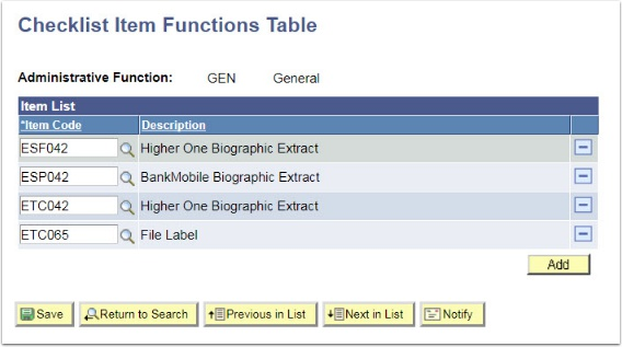 Checklist Item Functions Table