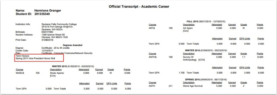 After Degrees - Local Transcript Example