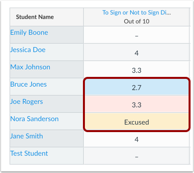 View Assignment Status in Gradebook