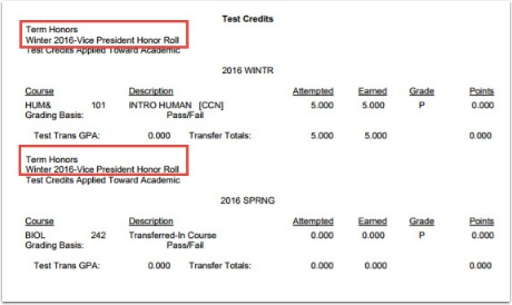 Before Transfer Credit -Tests example