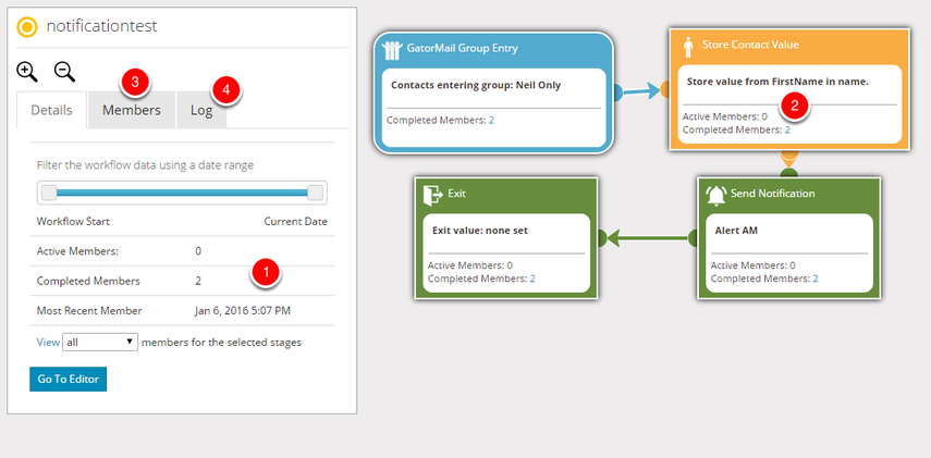 The Workflow Analysis Screen