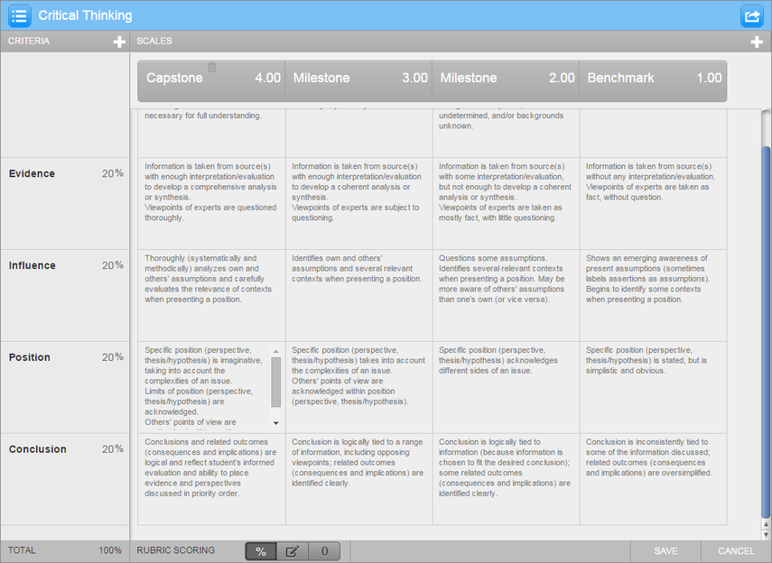 Sample completed rubric