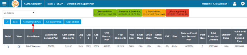 Step 2: Run New Demand Plan