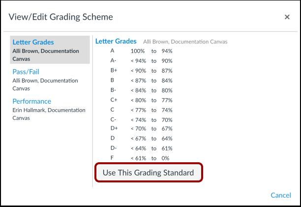 Select Grading Standard