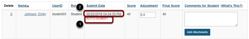 Examples of automatic submissions on the Total Scores screen