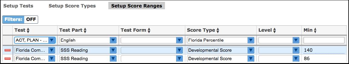 Backdating payroll registration in florida