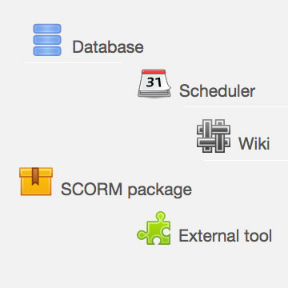 database, scheduler, wiki, scorm, external tool icons