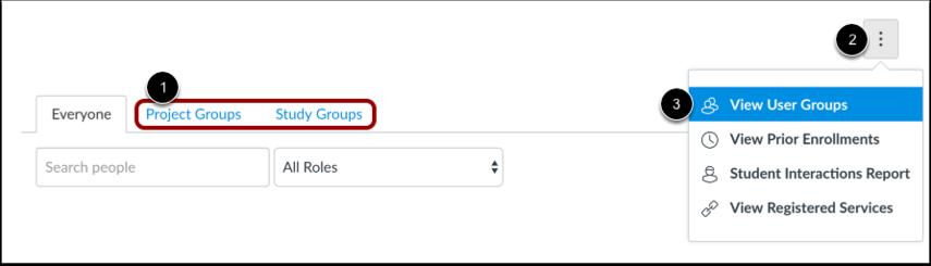 Ver grupos de usuarios