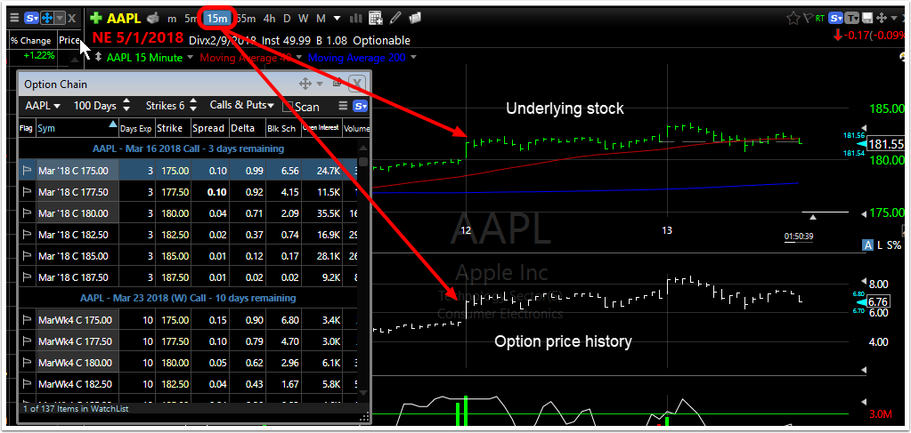 How To Plot Option And Underlying Symbol On A Chart Software Help