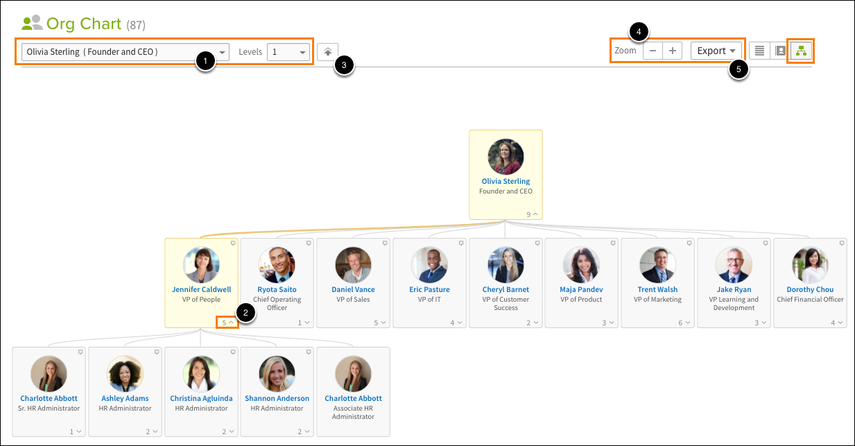 View The Company Directory And Org Chart Bamboohr Support