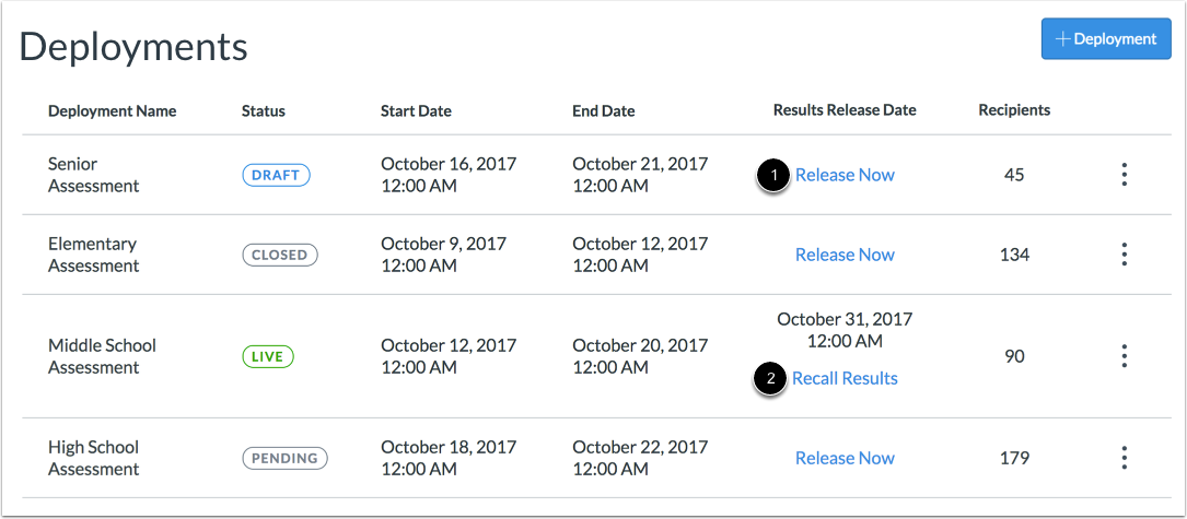 Release Results