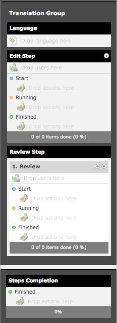 Empty Workflow Track