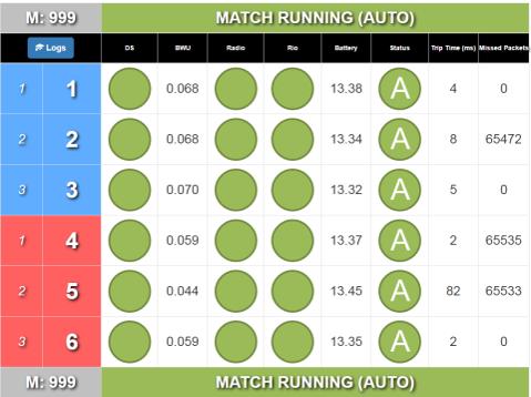 Match Running