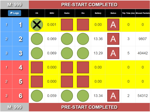 Pre-Start Complete