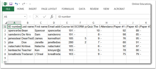 sample excel export from the Gradebook.