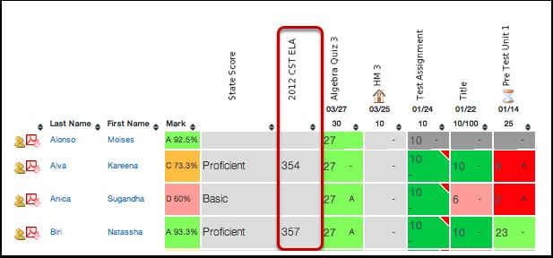 create manage and delete a custom gradebook field illuminate
