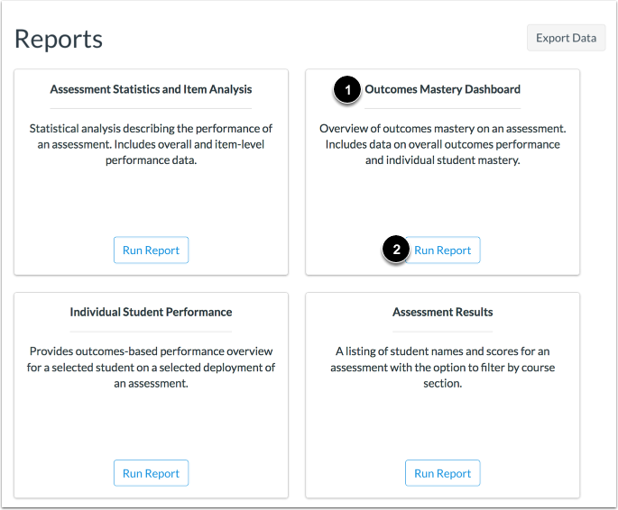 Open Outcomes Mastery Dashboard
