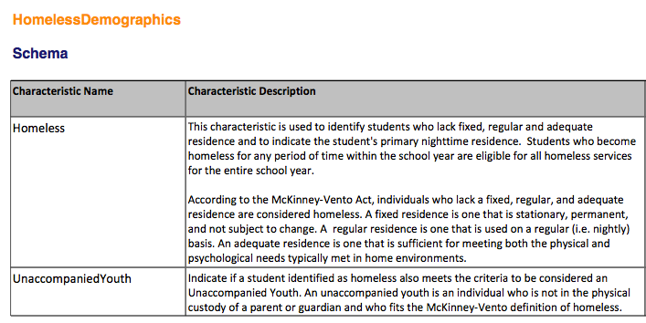 Homeless Demographics Component
