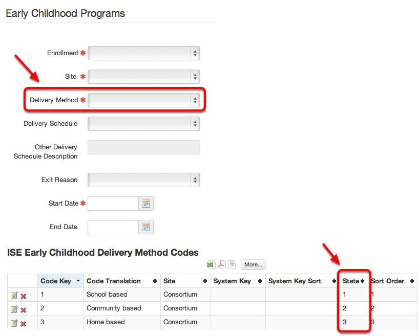 EC Delivery Method