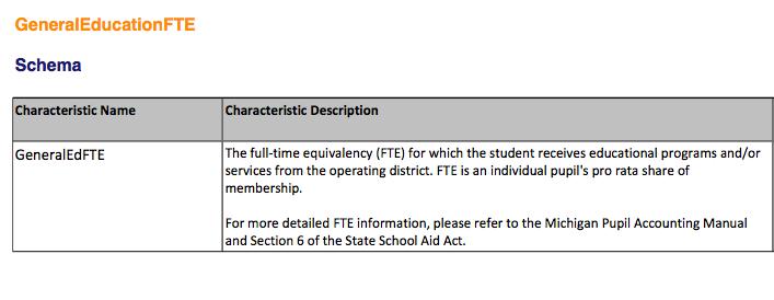 General Education FTE Component