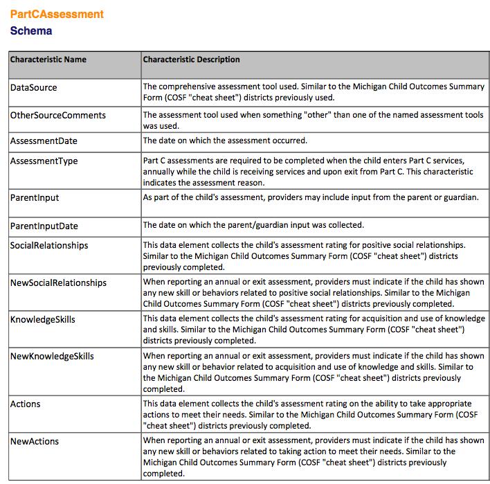 Part C Assessment Component
