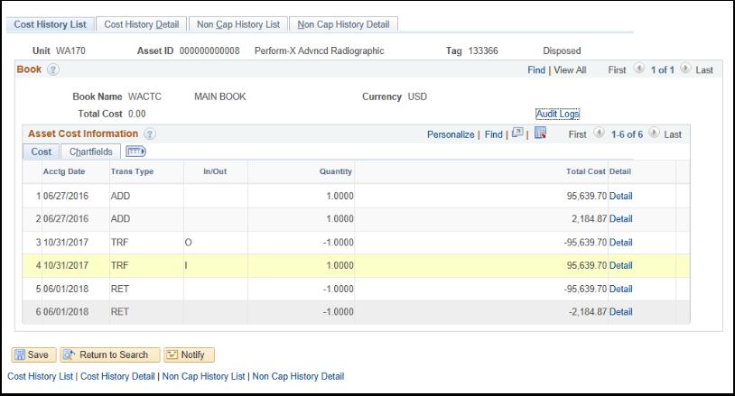 Cost History List tab