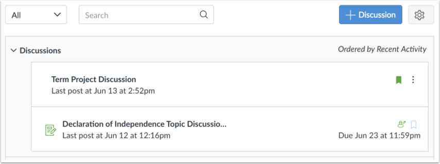 View Discussions