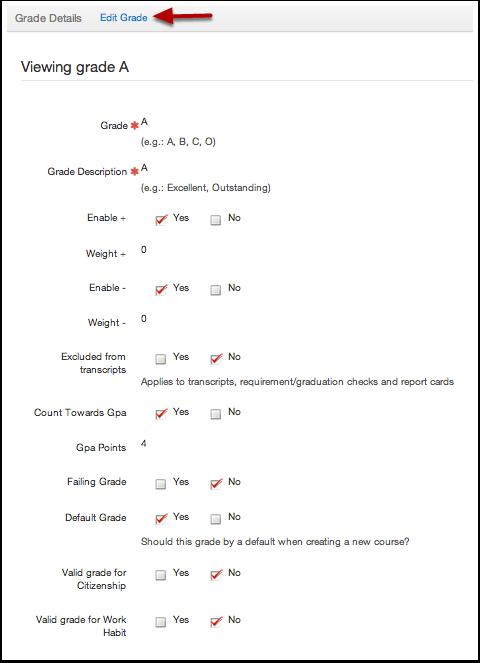 Grade Details