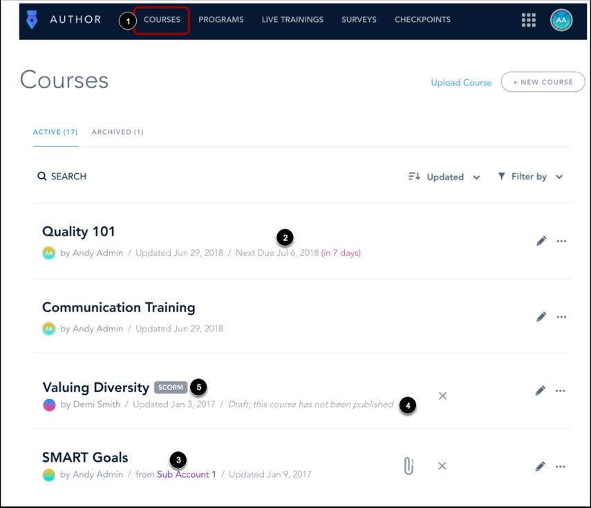 Voir la Page Voir les cours (View Courses)