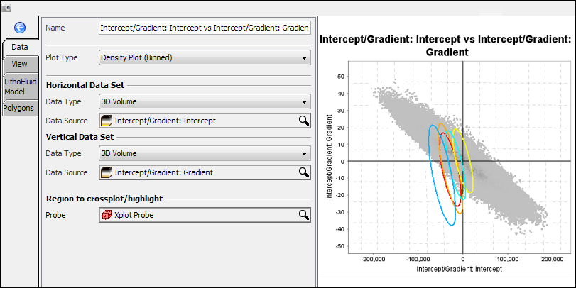Display intercept and gradient PDF attributes in crossplot