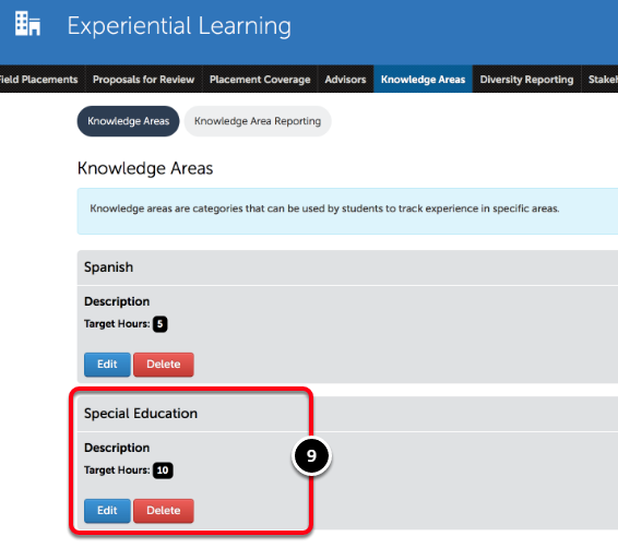 Step 4: View Knowledge Area
