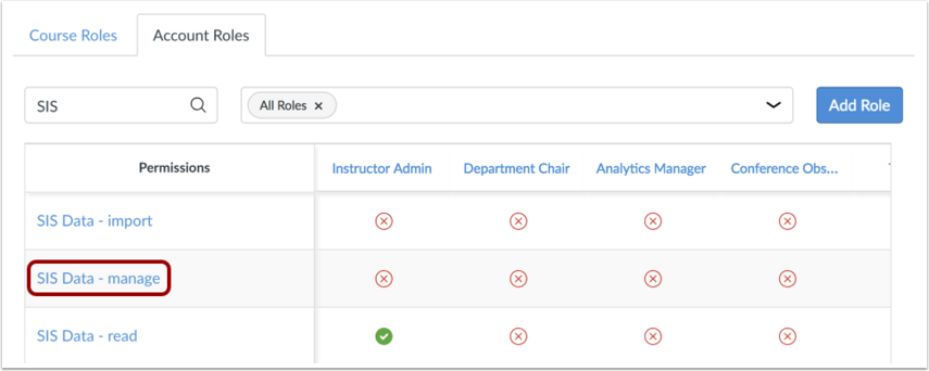 Modify User Roles and Permissions