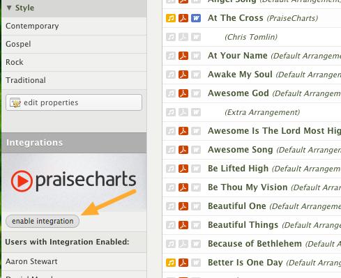 Praisecharts Integration Services