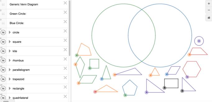 Generic Venn Diagram Desmos Geometry Connections Cpm Student