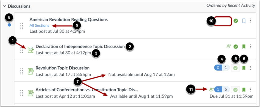 View Individual Discussion
