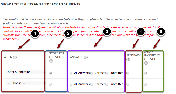 Image of Section 6: Show Test Feedback with the following annotations: 1.When: Use the dropdown menu to specify when students can view specific feedback for each rule: The options for the first rule include After Submission, One Time view, On Specific Date, After Due Date, After Availability End Date, and After All Attempts are Graded. The options for the second rule include On Specific Date, After Due Date, After Availability End Date, and After All Attempts are Graded.  Note: The After All Attempts are Graded option is not recommended, as Blackboard will only release the feedback after every student listed in the course has taken the exam, including the instructor's student account, students marked as unavailable, and students who have dropped the course.2.Score per Question: Checking this option will allow students to see the test questions and their score for each question. .3.Answers: Instructors can check whether students can see all answer choices, the correct answer choices, as well as the choices the students submitted.4.Feedback: Checking this option allows students to view question-specific feedback that was entered when creating questions in Blackboard.  if the instructor is providing feedback for essay questions, this option must be checked in order for student to view the feedback the instructor has provided.5.Show Incorrect Questions: Checking this option will allow students to see which items were marked as incorrect.