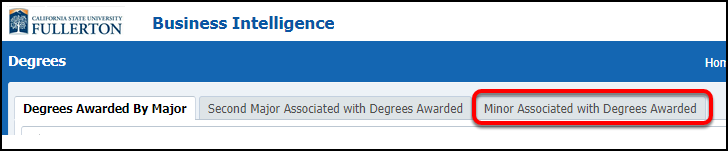 Minor Associated with Degrees Awarded select