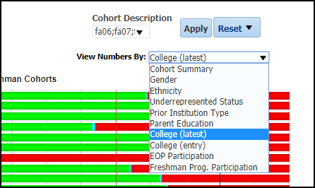 First Time Freshman Cohorts Detail Report Parameters