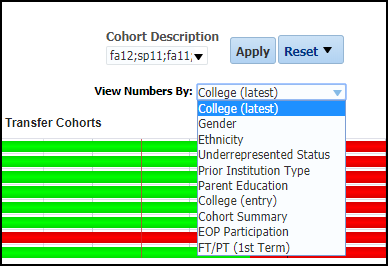 New Transfer Cohorts Detail Report Parameters