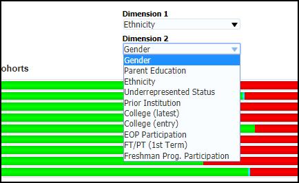 2-Dimensional Detail Report Parameters