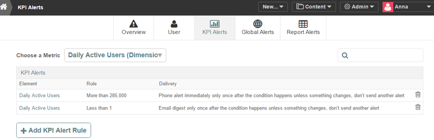 KPI Alerts tab