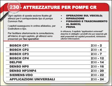 230 - Common Rail pumps