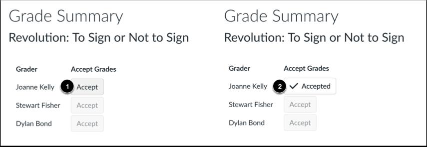Accept All Grades