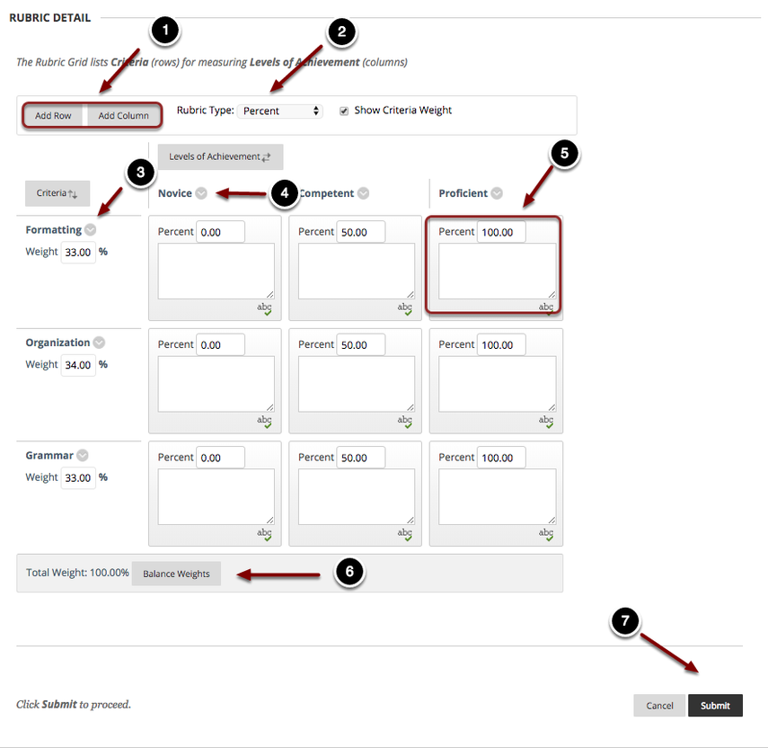 Image of the section labeled rubric details with the following annotations: 1.To add additional criteria or levels of achievement, click on the Add Row or Add Column button2.Rubric Type: To change the rubric type, choose the desired rubric type (e.g. percentage, percentage range, points, or point range) from the dropdown menu.3.To rename or delete an existing criterion, click the button to the left of the criterion name and choose the appropriate option. To change the weight of a criterion, enter the desired weighting for the criterion in the space provided.4.To rename or delete an existing level of achievement, click the button to the left of the level name and choose the appropriate option. To change the weight of a level, enter the desired weighting for the criterion in the space provided.5.In each rubric cell, enter the point value for the criterion and level of achievement in question, and provide a description of the requirements for achieving the criterion in question in the space provided. Repeat this process for each rubric cell.6.If you are using a percentage rubric, click the Balance Weights button to automatically even out each criterion.