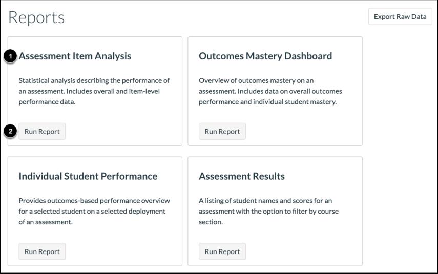 Open Assessment Item Analysis