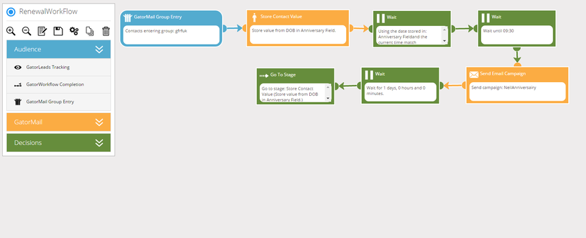 Completed Workflow