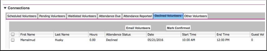 Declined Volunteers